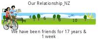 Daisypath Friendship (35f4)